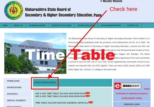 Maharashtra SSC Time Table 2019