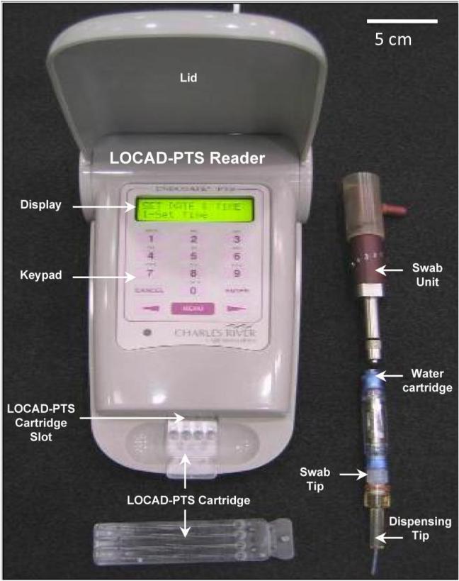 LOCAD-PTS1_device_image_specs
