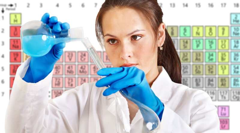 DST Women Scientist Scheme (WOS) lands Dr Gaganpreet research position at IISER Mohali
