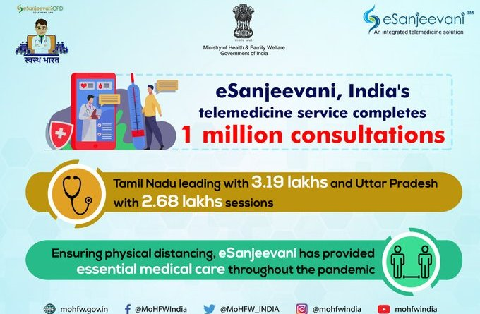eSanjeevani crosses 1 million telecommunications | indusdictum