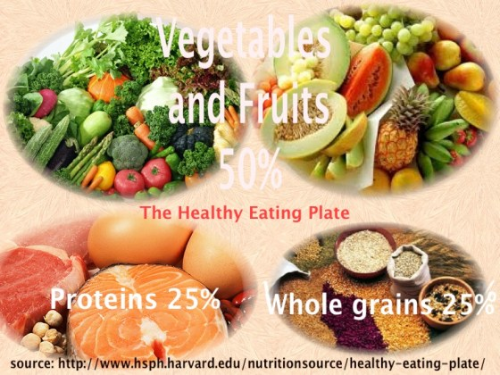 The Healthy_plate