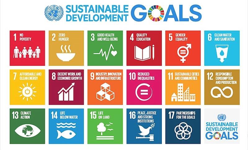 Sustainable_Development_Goals
