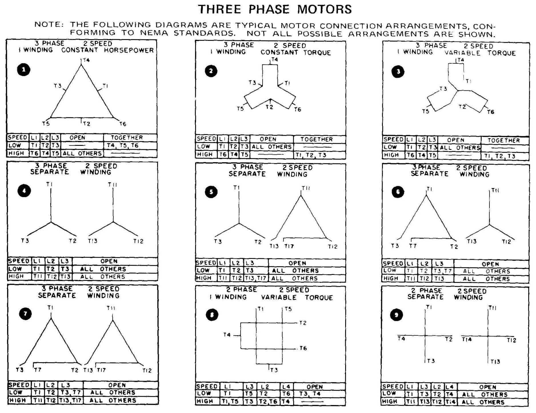 Interpreting The Wiring Diagrams & Tables