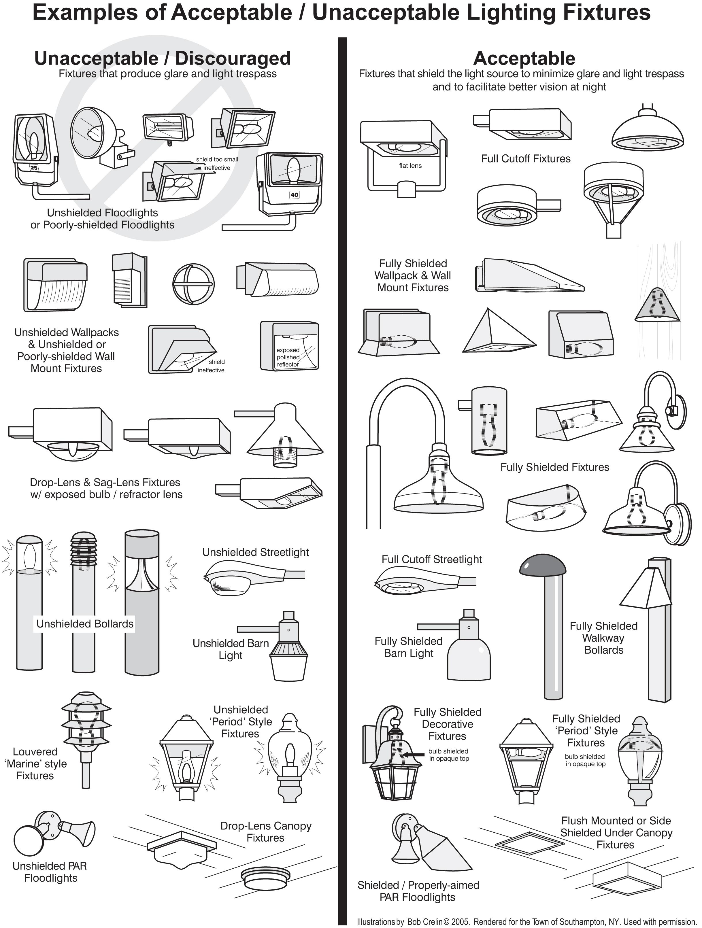 wiring diagram for hps lamp hon wiring diagram wiring