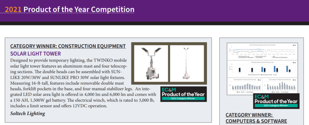 Twinko-2021 product of the year-construction equipment
