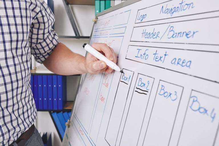 UX vs UI on whiteboard