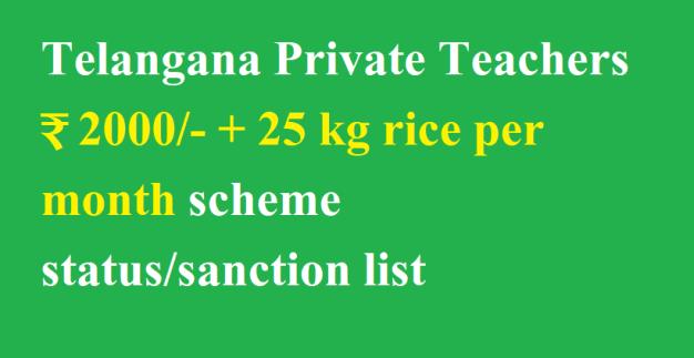 TS Private Teachers 2000 Scheme List 2021