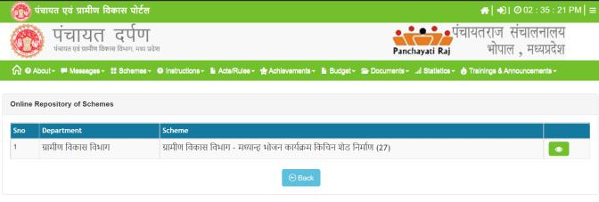 Bihar Mukhyamantri Gramin Awas List 2021