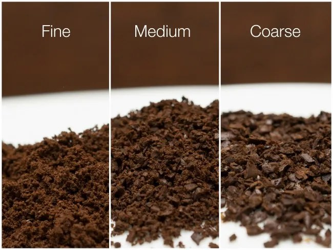 Re-filter Your Coffee Ground