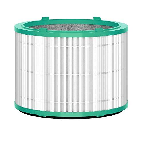 Dyson 2nd Generation Desk Purifier Replacement Filter
