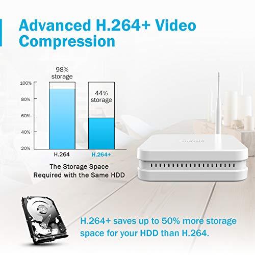 ANNKE Wireless Camera System, 8CH 1080P Full HD Wireless