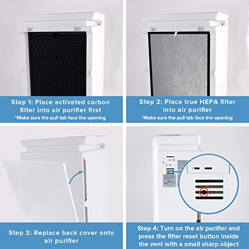 LEVOIT Air Purifier LV-PUR131 Replacement Filter True HEPA Licensed Levoit Merchandise Designed particularly for the Levoit LV-PUR131, these licensed Levoit model alternative air filters permit you to maintain producing recent air on your house.Licensed Levoit Merchandise Designed particularly for the Levoit LV-PUR131, these licensed Levoit model alternative air filters permit you to maintain producing recent air on your house.Changing the Air Filters To switch your the air filters in your LV-PUR131 air air purifier comply with the steps beneath: