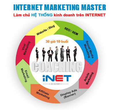 Khoa hoc Internet Marketing, Dao tao Internet Marketing chuyen nghiep