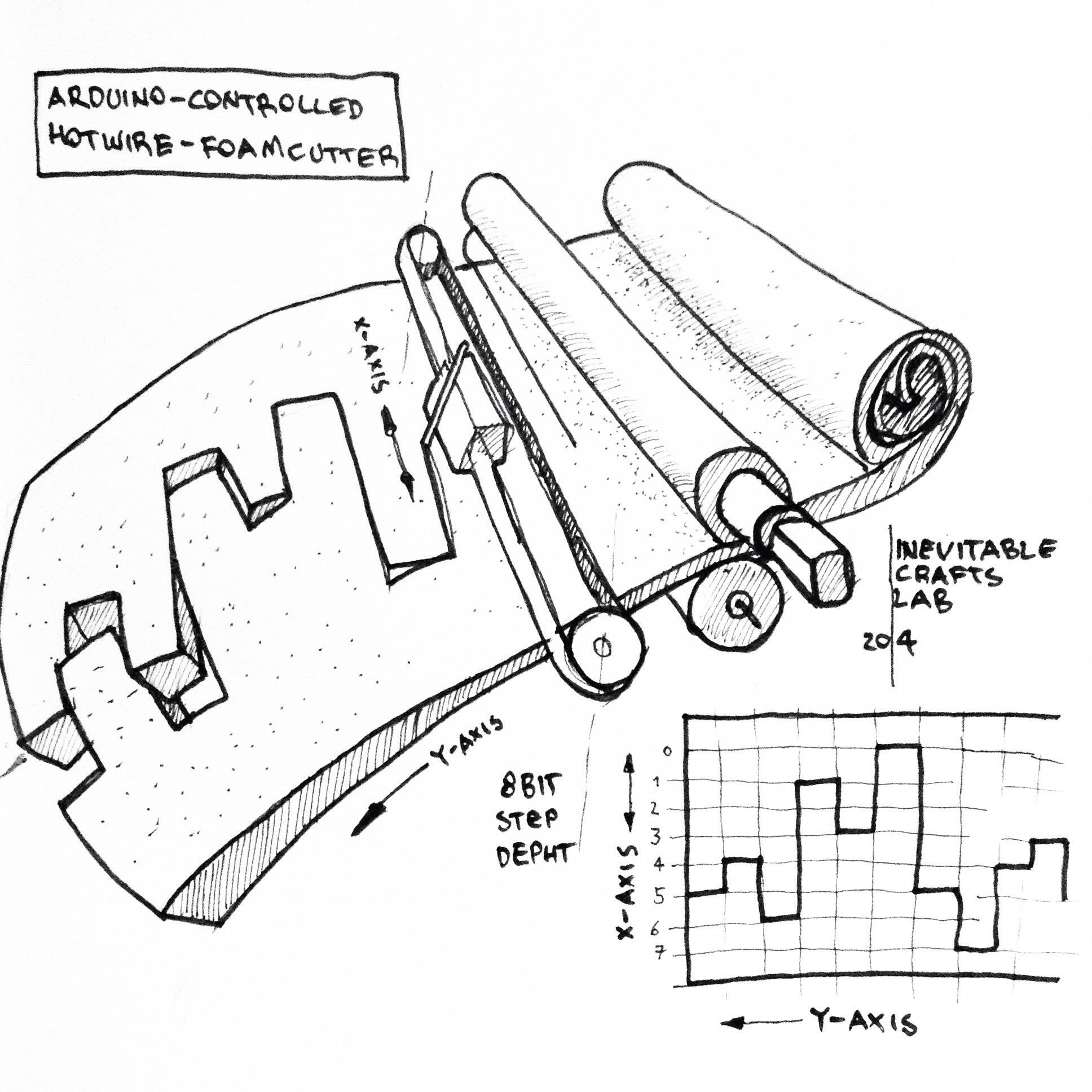 Acoustic Module Cutter I N E V I T A B L E C R A F T S L A B