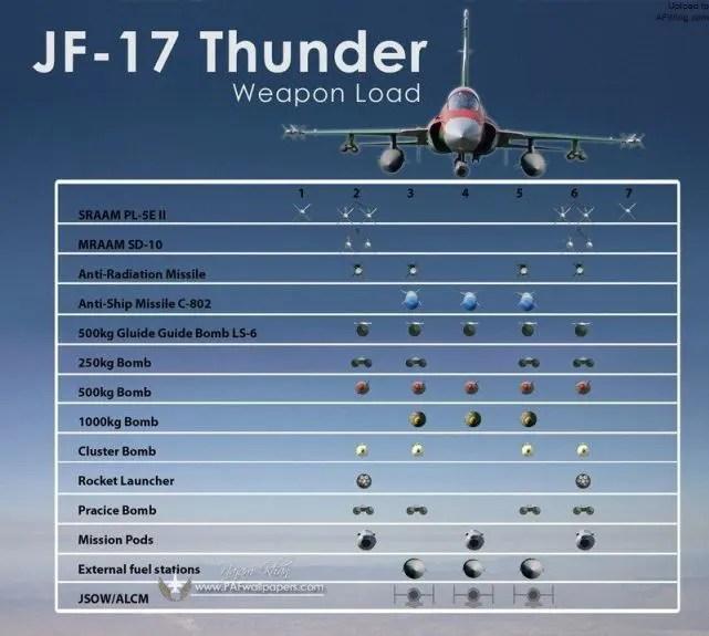 恭喜東南亞某國喜提首批4架JF-17梟龍戰機- iFuun