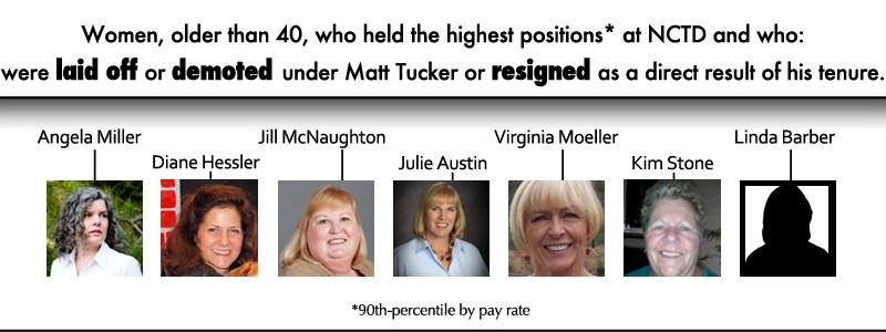 90th-percentile