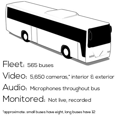bus_graphic