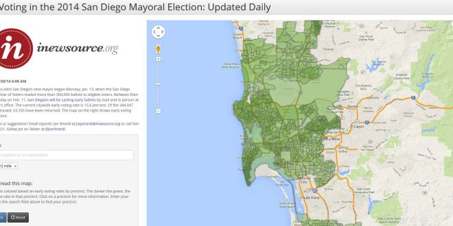 Early Voting in the 2014 San Diego Mayoral Election: Updated Daily