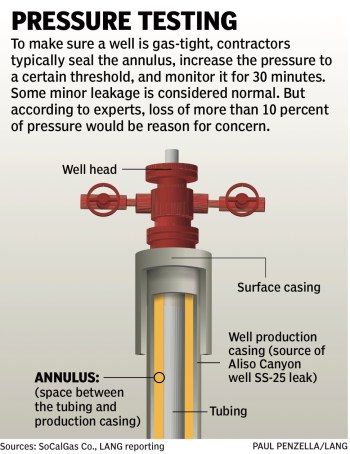 pressure testing 2 copy