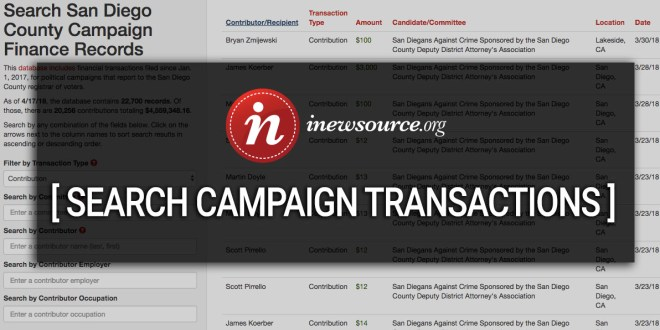 How to use inewsource's San Diego County campaign finance database