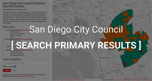 Search San Diego City Council primary election results