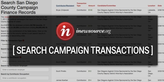 UPDATED: inewsource campaign finance data for San Diego County races