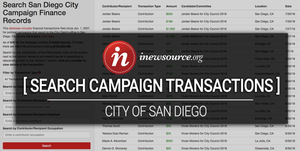 Image of city campaign finance database