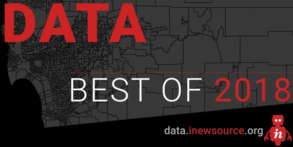Campaign finance, election results dominate inewsource's best data projects for 2018