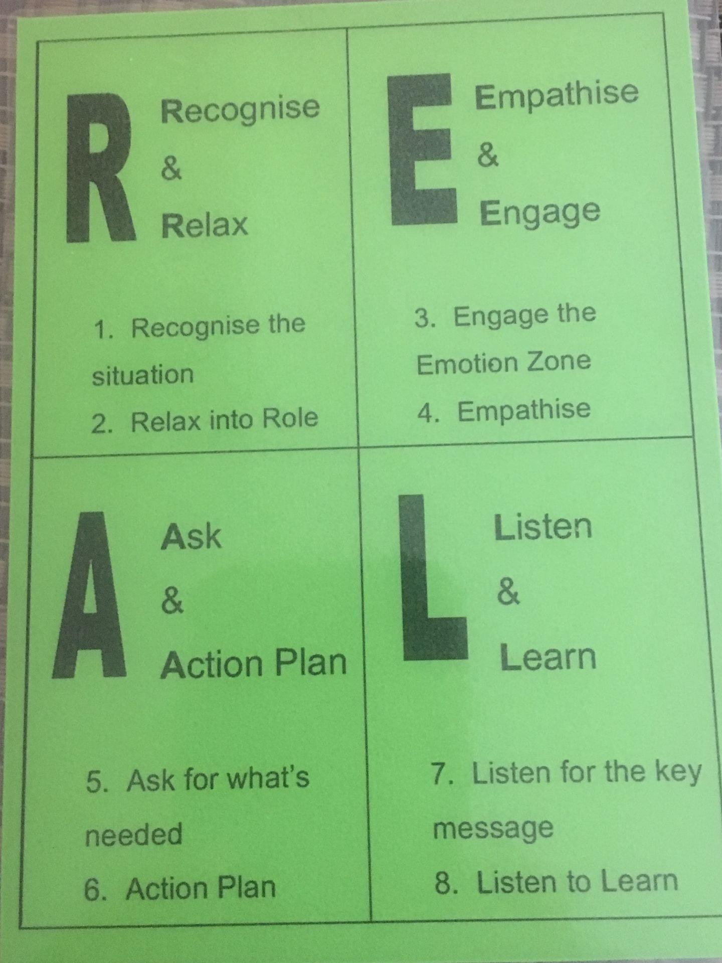 Building Resilience Amp Effective Communication Workshop