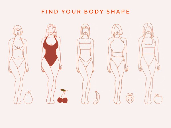 Know Your Body Shape: Double Cherry