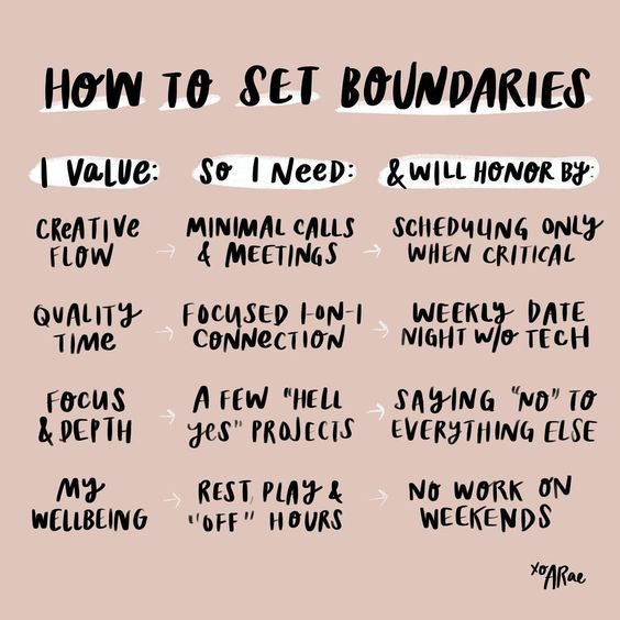 Your guide to setting and preserving boundaries