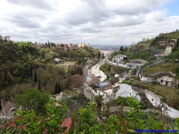granada Sacromonte - Que ver en Granada