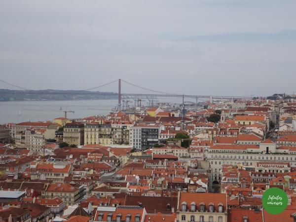 Vista desde el Castillo de San Jorge