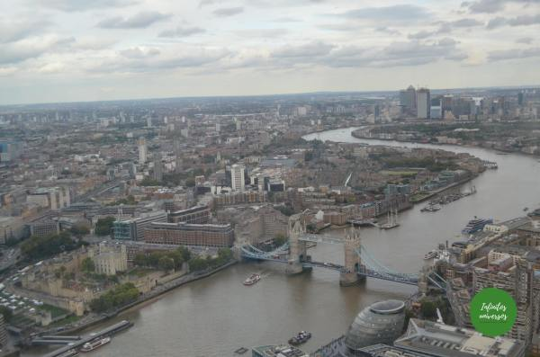 Vistas desde el mirador The Shard