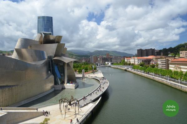 Qué ver en Bilbao: visitas imprescindibles, mapa y consejos
