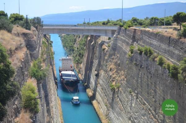Canal de Corinto - Qué ver en el Peloponeso  - Grecia en 10 días - Grecia Clásica en 5 días