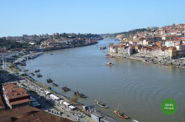 Vistas desde el Teleférico de Vila Nova de Gaia - Que hacer en Oporto