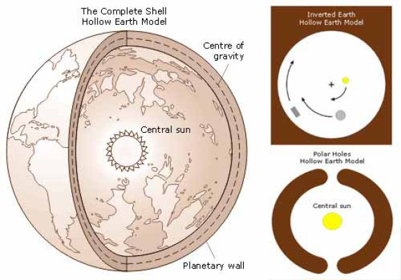 Forbidden Land of Agartha: And The Civilisation Of The Inner Earth