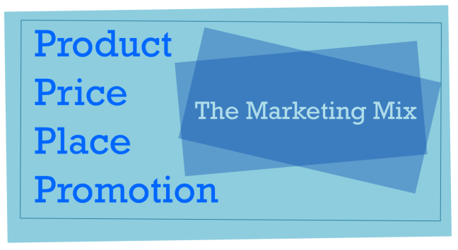 the four ps of marketing product price place and promotion marketing mix