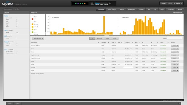 EdgeRouter X Dashboard with VLANS