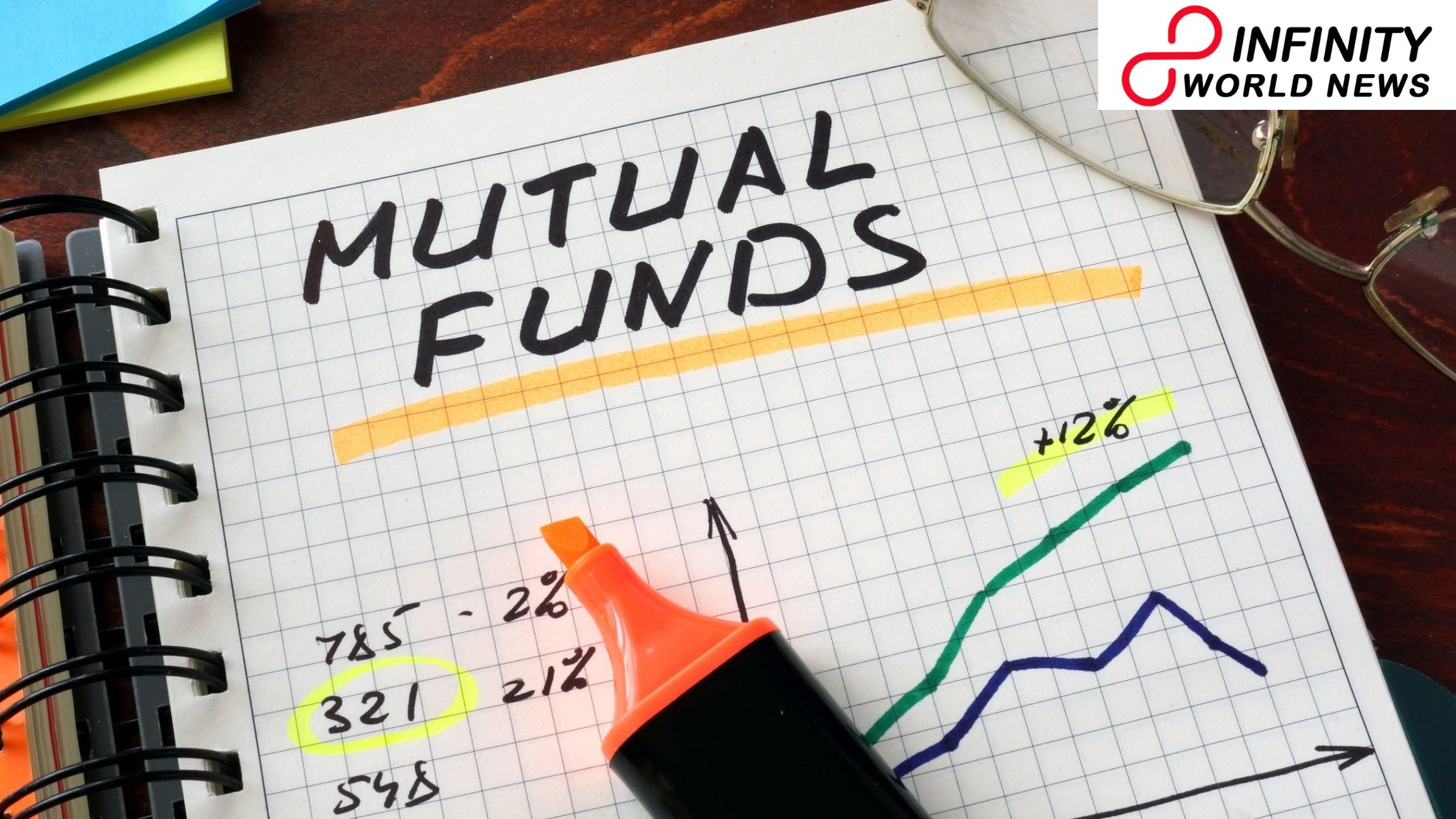 How to choose which type of Mutual Funds best for you_