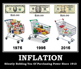 Betting on Deflation May Be a Huge Mistake. Here's Why…