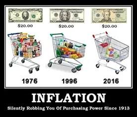 Inflation Shopping Cart2