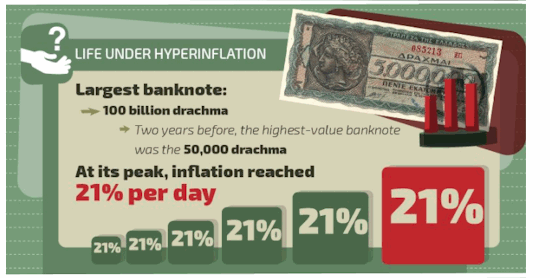 Hyperinflation 3