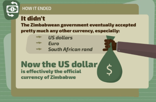 How Zimbabwe Hyperinflation Ended