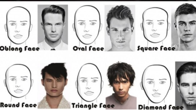 Best Haircut For My Face Shape Quiz Image collections - Haircuts for ...