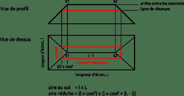7. Calcul de l'aire de la surface réduite
