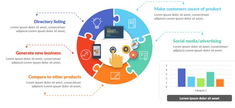 Digital Marketing Strategy 3