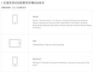 iMyFone LockWiper支援的Apple裝置