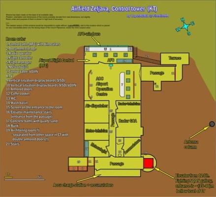 План контрольно-диспетчерского пункта